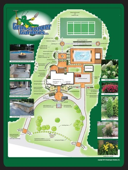 Grasshopper Gardens landscape design diagram