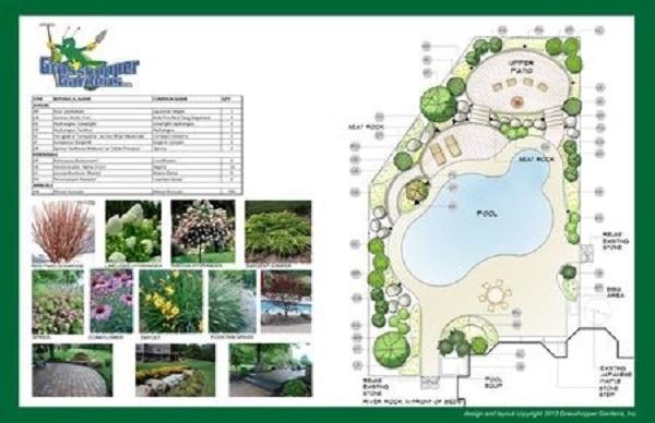 Grasshopper Gradens landscape design diagram